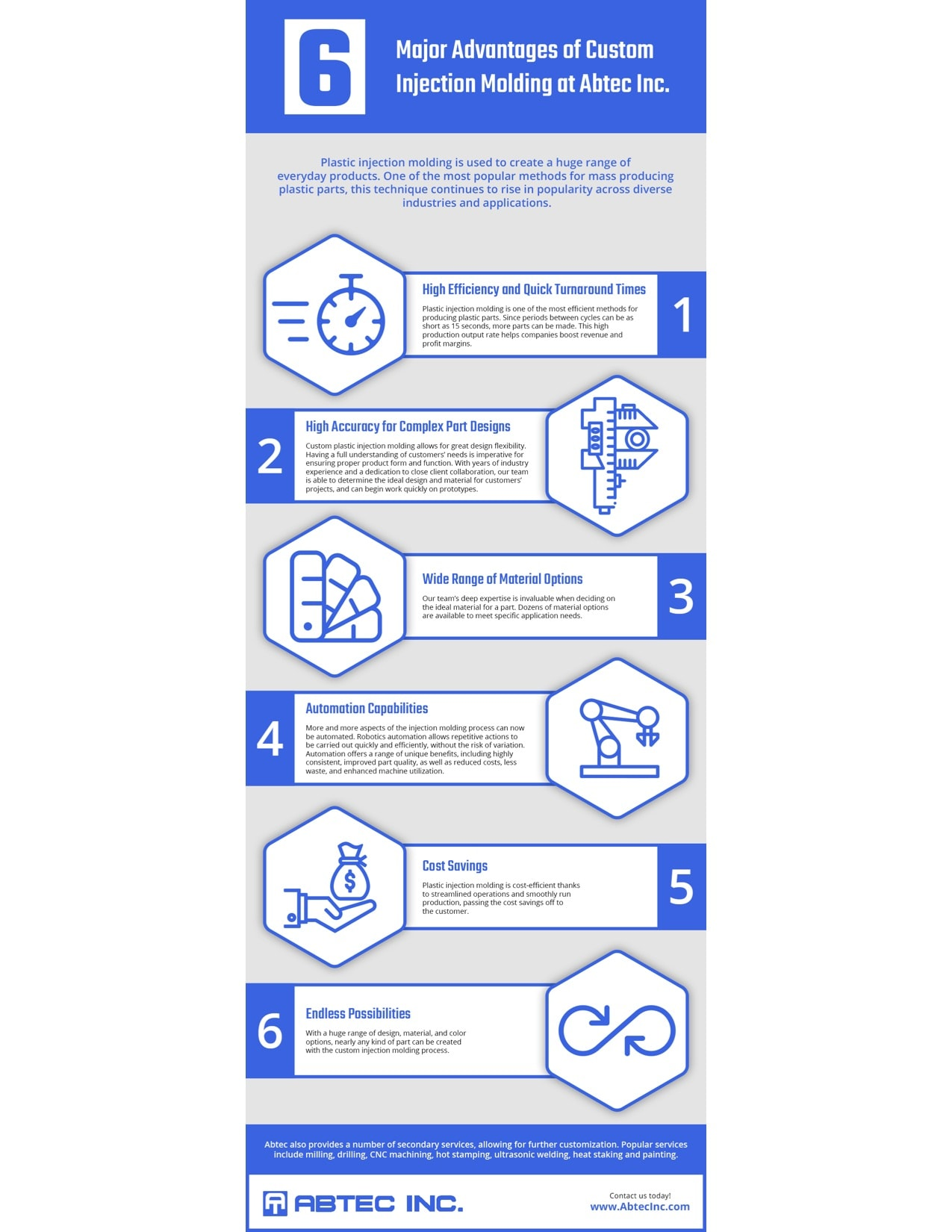 infographic for advantages of custom injection molding plastic