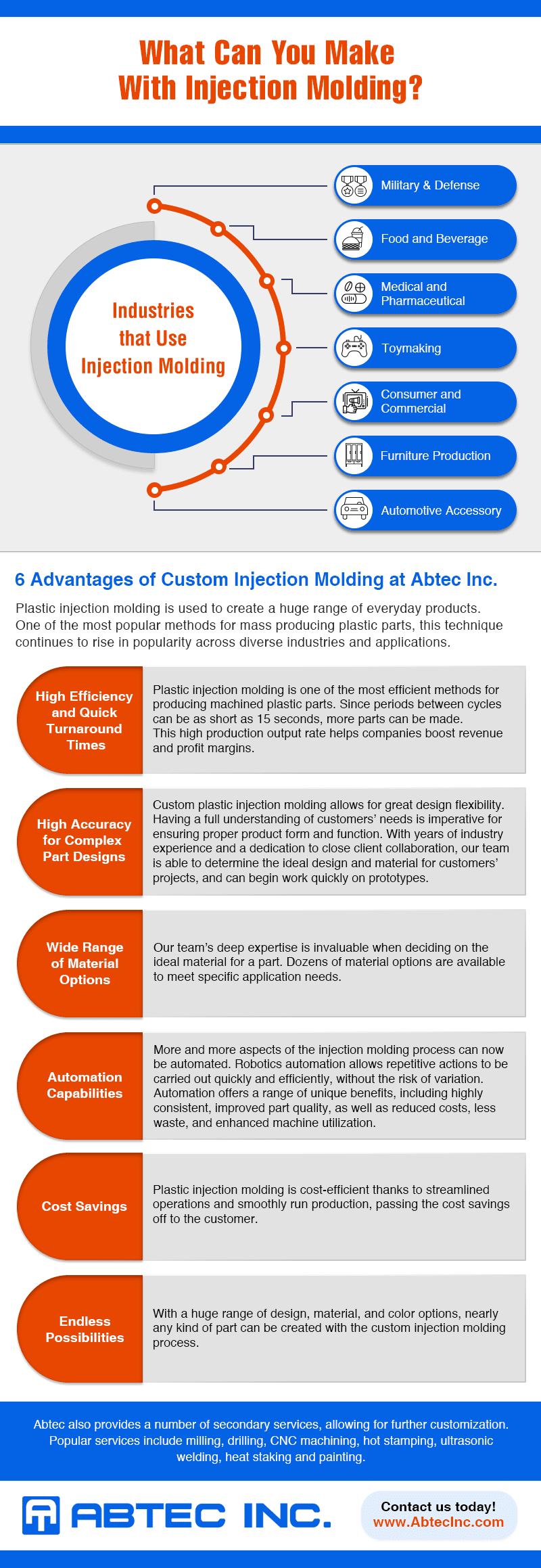 infographic injection molded products